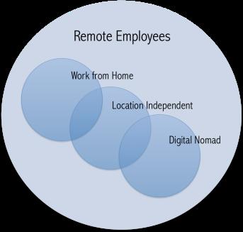 Defining_Workforce